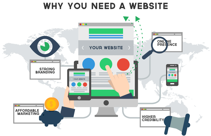 For startup businesses too, website is important