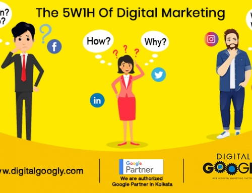 The 5W1H Of Digital Marketing: